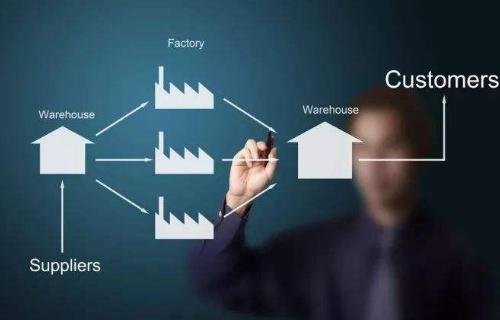 企业开发java商城系统有什么作用?为什么要开发java商城?